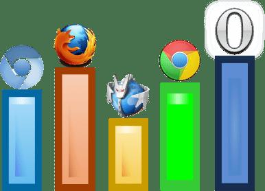 navegadores-comparacion