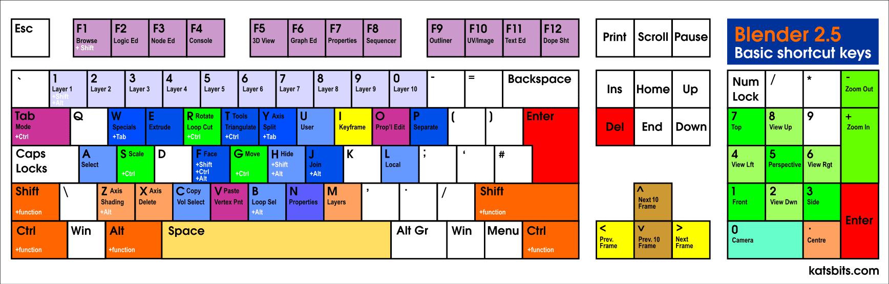 Blender_2.5_Keyboard-layout