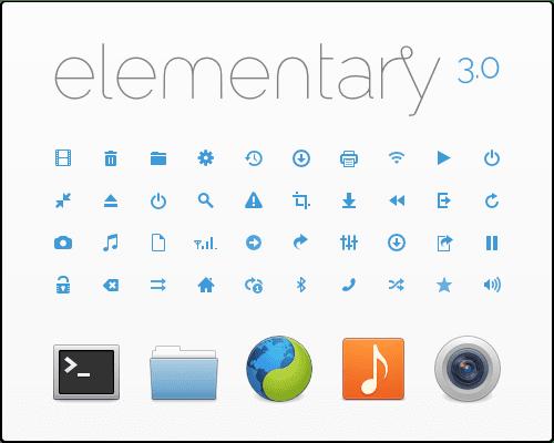 Elementary Icons