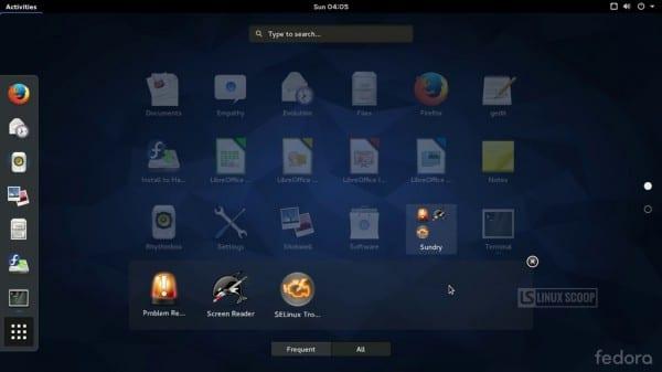 Fedora-22-Alpha-Activities-Overview